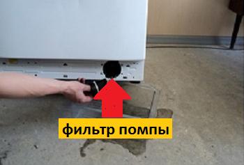 где находится фильтр слива в стиральной машине