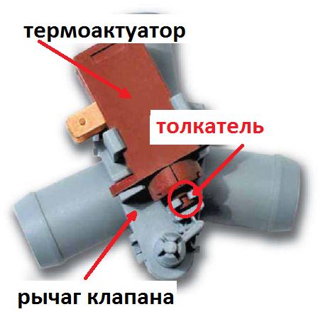 Система AquaSpray для стиральной машины