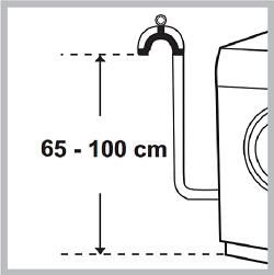 Скачать руководство для стиральной машиной Ardo