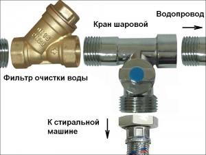Способ подключения стиральной машины к водопроводу