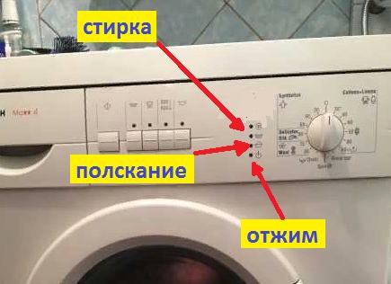 Как считать ошибку стиральной машины Bosch и Siemens без дисплея 101377f9c2ee9