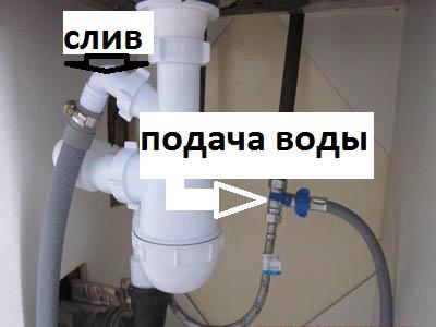 Как подключить стиральную машину на кухне или в ванной