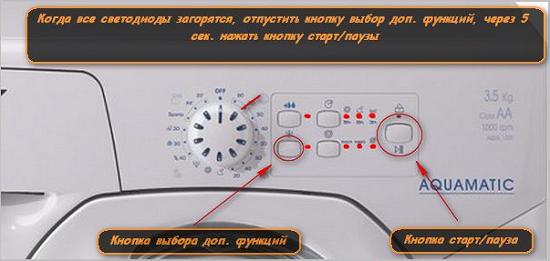 Кнопки для диагностического режима на стиральной машине Канди