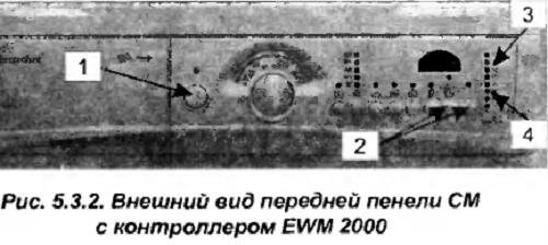 фото ввода стиральной машины Занусси в режим диагностики